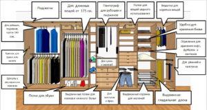 схема шкафа-купе в прихожей