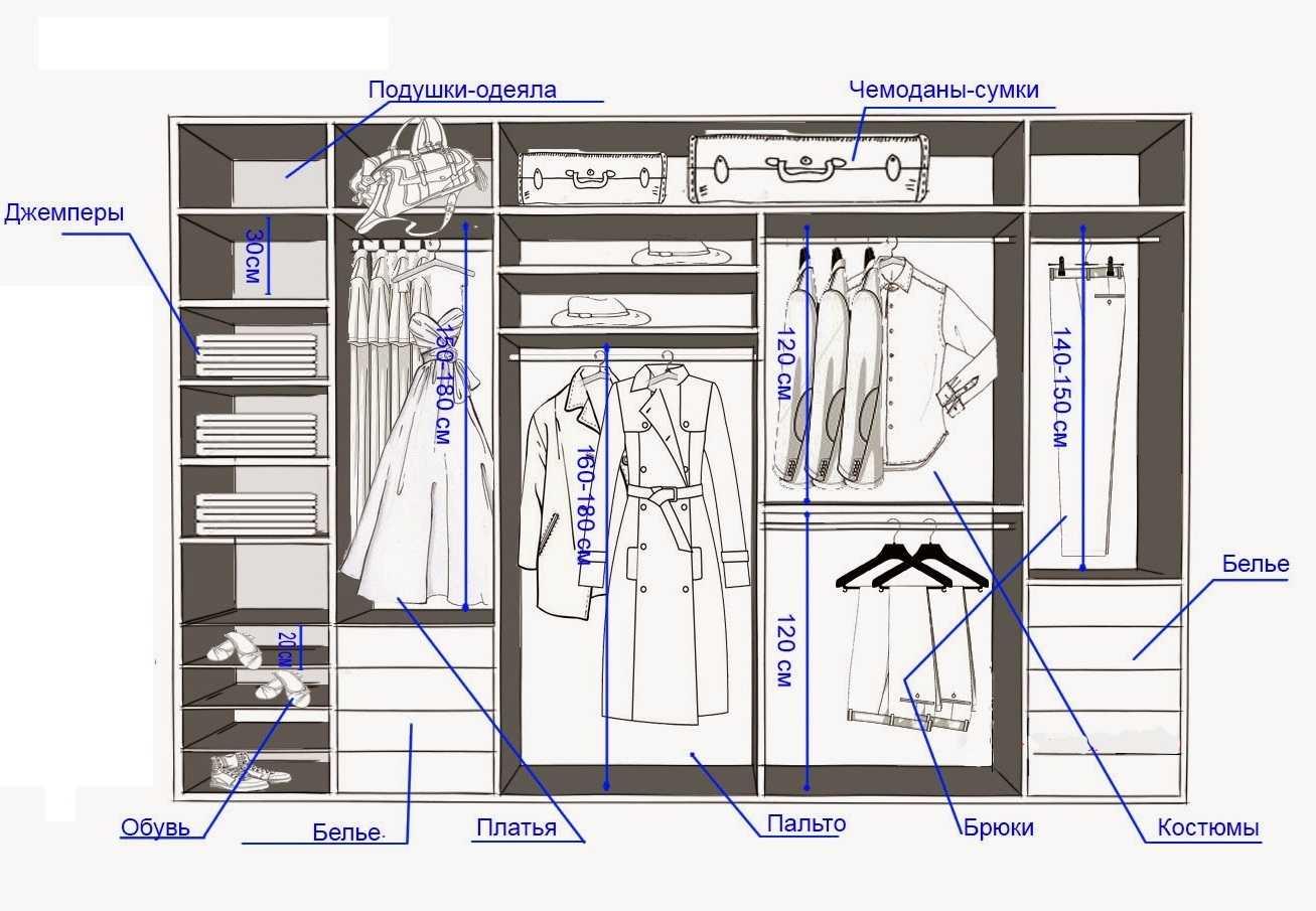 Размеры и обустройство шкафа в прихожую своими руками