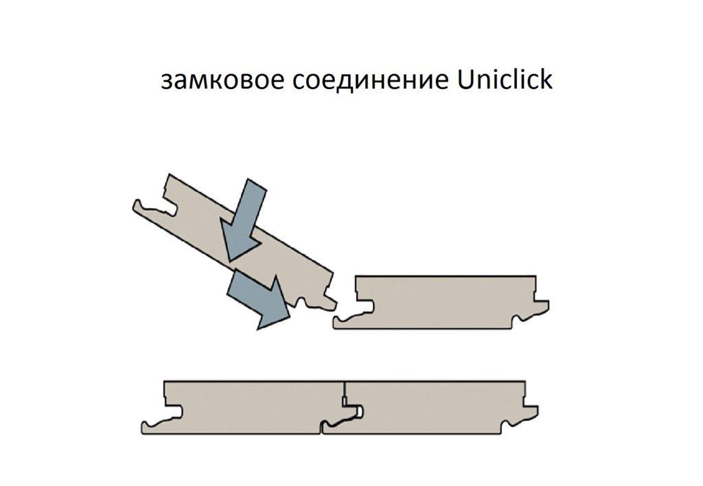 замковое соединение