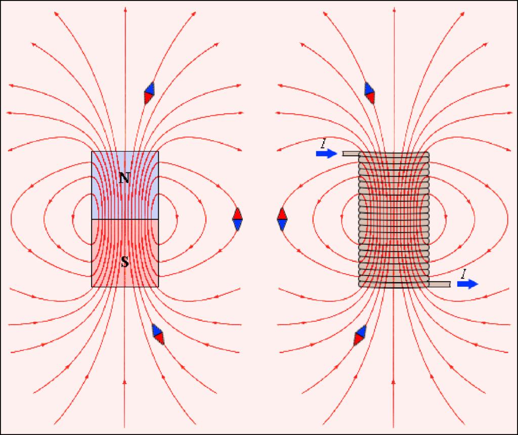 электромагнитное поле